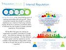 Internal Reputation Overview.jpg