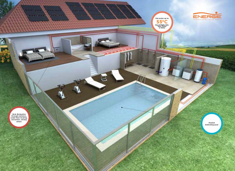 Solar Hot water for domestic water, underfloor heating and swimming pool heating
