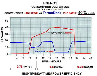 energy consumption comparison 1.JPG