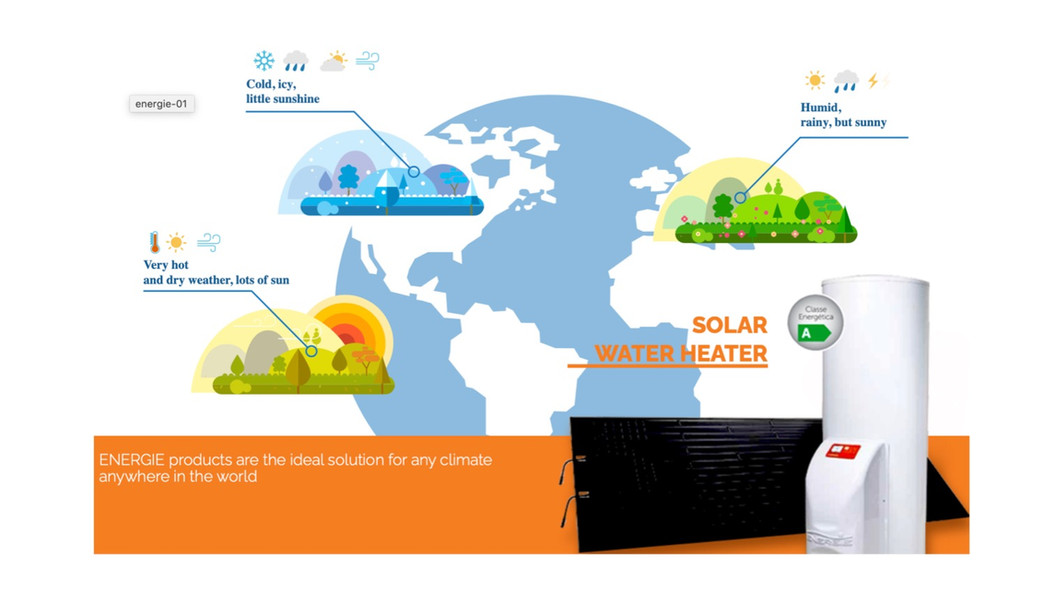 Energie solar hot water (SHW) is applicable in all climates