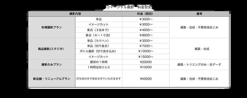 web コマーシャル料金表.png