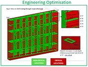 Eng optimisation.JPG