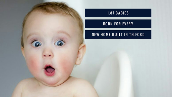 1.87 Babies Born for Each New Home  Built in the Telford area