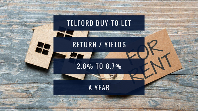 Telford Buy-to-Let Return / Yields – 2.8% to 8.7% a year