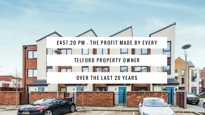 £457.20pm – The Profit made by every Telford Property Owner over the last 20 years