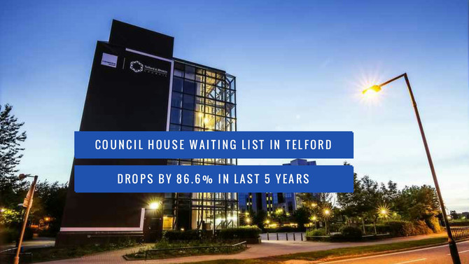 Council House Waiting List in Telford Drops by 86.6% in last 5 years