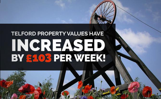 Telford property values have increased by £103 per week!