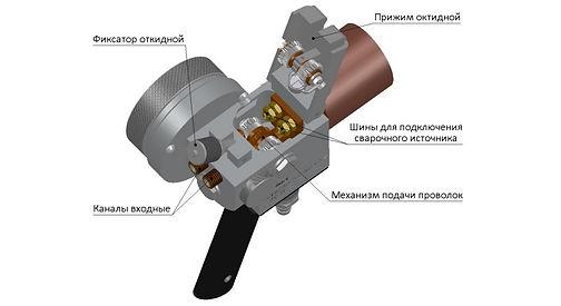ЭМ-01 1.jpg