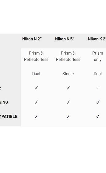 Nikon N and K chart.png