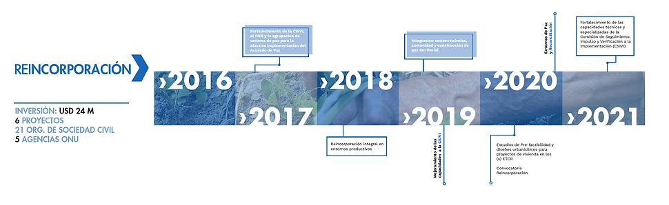 Captura de Pantalla 2021-09-13 a la(s) 1.03.12 a.m..png