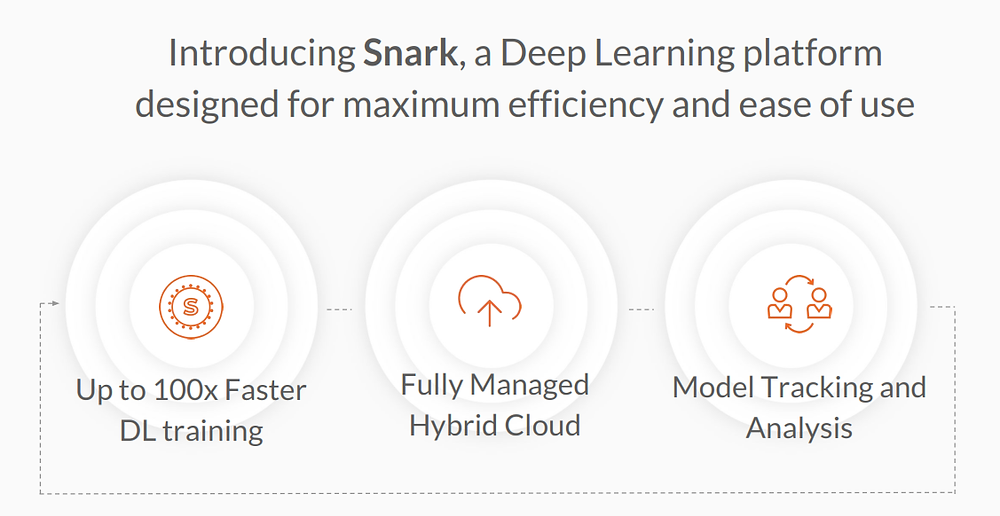 Snark AI Deep Learning Platform