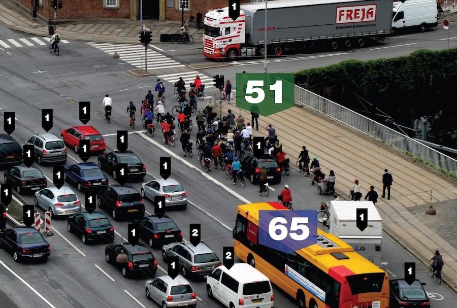 Trânsito em Copenhague