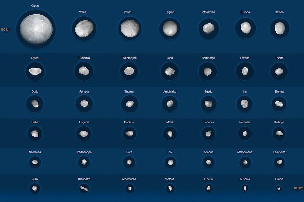 Infográfico com imagens de asteroides