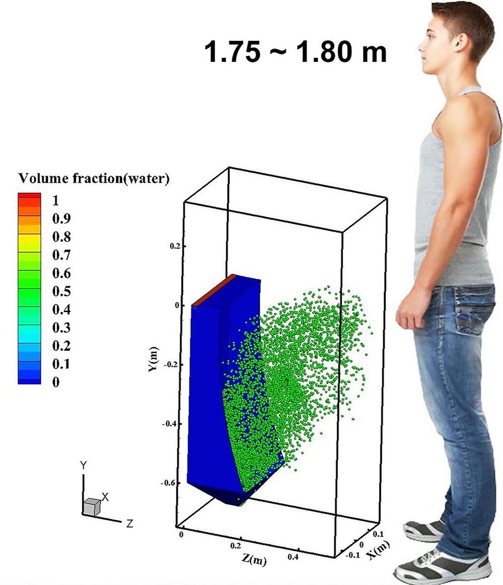 Ilustração de descarga de urinol