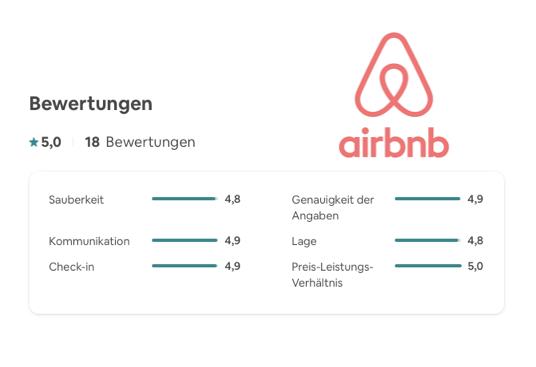 airbnb Bewertungen