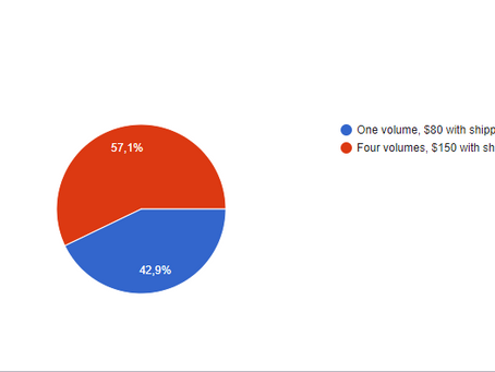 Fallout: Equestria printing survey results