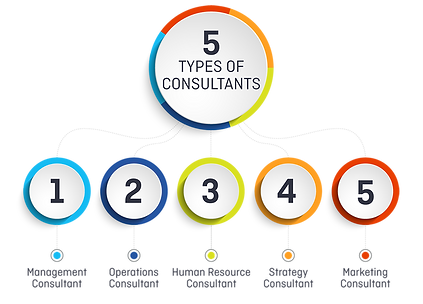 5-types-of-consultants-1000.png