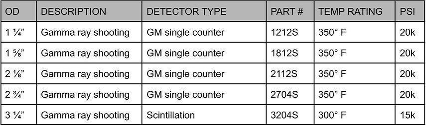 shooting gamma table_edited.jpg