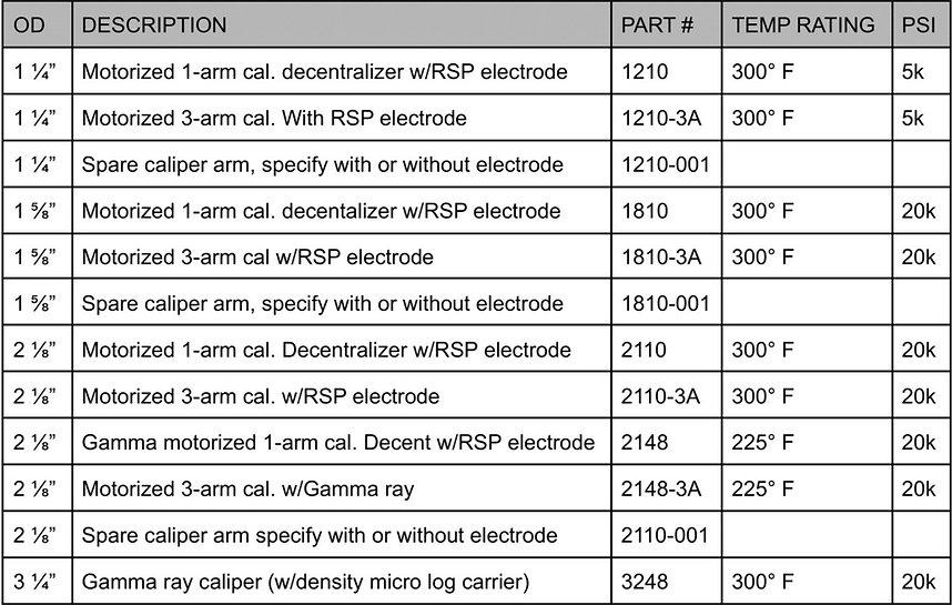 caliper table_edited.jpg