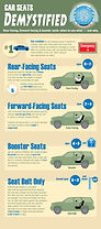 Car seats infographic illustration
