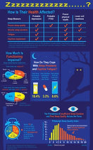Sleep infographic