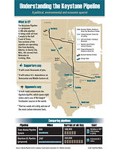 Keystone Pipeline infographic map