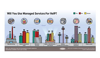 Voip Infographic illustration