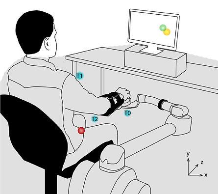 RobotArmPositionBulmaroValdes.jpg