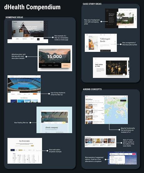 dHealth Compendium Website Style Board.j