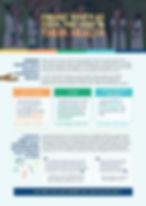 10.29.19_EEDA Ethiopia Youth Fact Sheet_