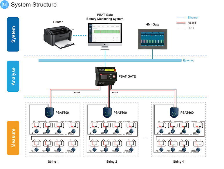 PBAT System structure.jpg