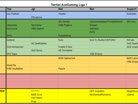 Updated Tierlist Liga1