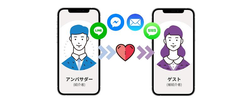 アンバサダー (紹介者) (2).png
