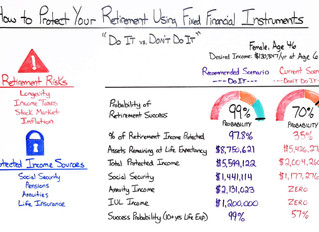 Money Script Monday - How To Protect Your Retirement Using Fixed Financial Instruments