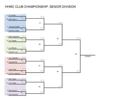 Senior Club Championship Bracket