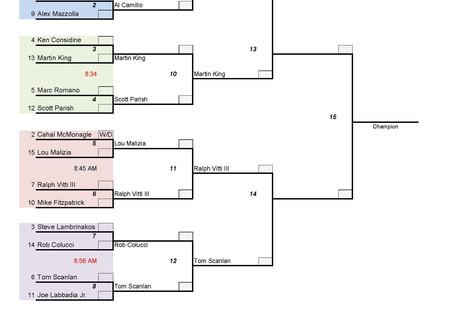 Club Championship Brackets