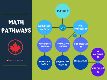 เปิดโครงสร้างวิชาคณิตศาสตร์ หลักสูตรของประเทศแคนาดา.. วิชาเลข เรียนอะไร? ยากไหม?