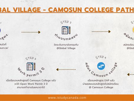 College Pathway สำหรับผู้ที่ไม่มีคะแนนภาษาอังกฤษ | เรียนภาษา+Diploma ได้ Work Permit 3 ปี