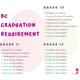 ระบบการศึกษามัธยมที่ British Columbia แคนาดา | ข้อแตกต่างของแต่ละโรงเรียน ? เลือกโรงเรียนไหนดี ?