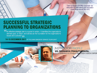 SUCCESSFUL STRATEGIC PLANNING TO ORGANIZATIONS
