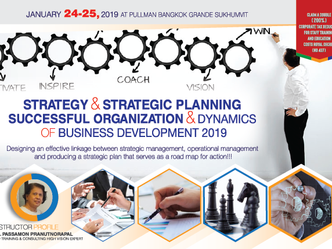 STRATEGY AND STRATEGIC PLANNING SUCCESSFUL ORGANIZATION AND DYNAMICS OF BUSINESS DEVELOPMENT 2019
