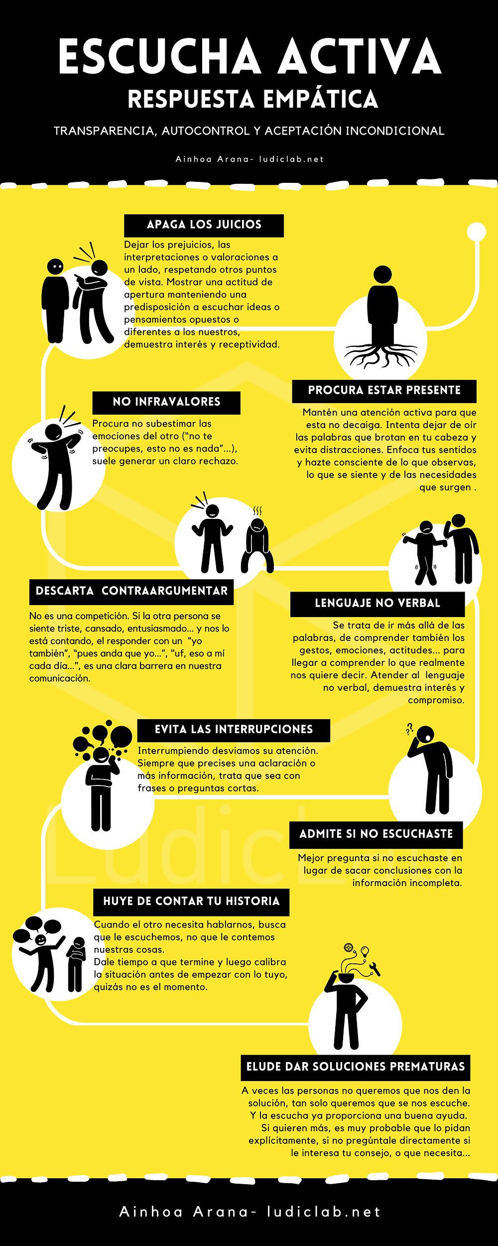 Tips para desarrollar la Comunicación Empática.