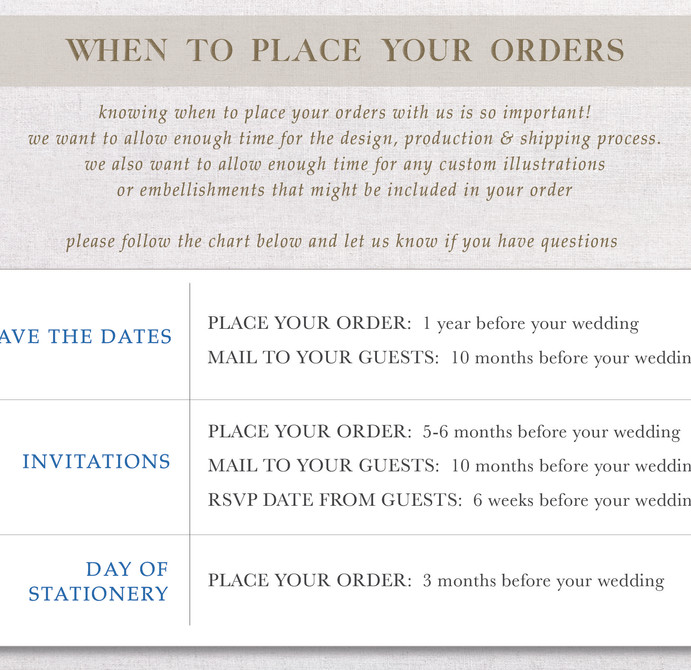 When To Place Your Order Image.jpg