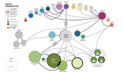 120330 Program Bubble Diagram