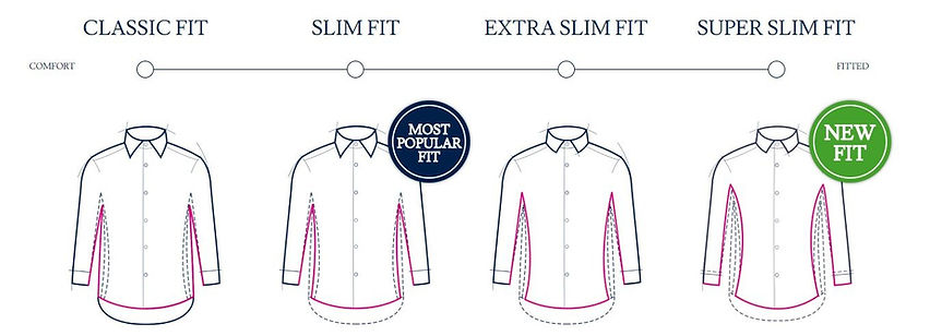 Dapper Professional's dress shirt guide indicating Charles Tyrwhitt shirt sizes offer the slimest fit available