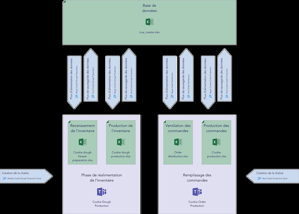digital_business_process_schema.png