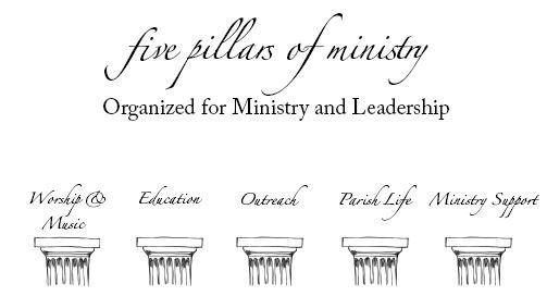 5 pillars.JPG
