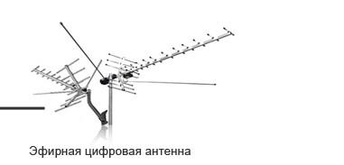 Цифровые дециметровые антенны