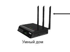 Комплекс CADENA UMK-587