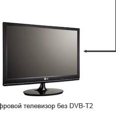 телевизор без DVB-T2
